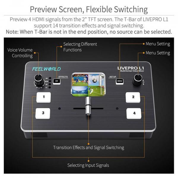 Feelworld Livepro L1 Bildmischer