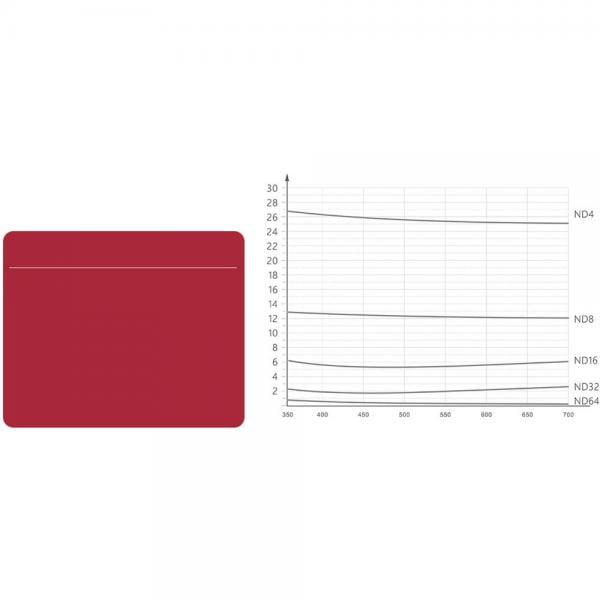 PGYTECH DJI OSMO Pocket 3er Filter Set (CPL, ND8, ND16)